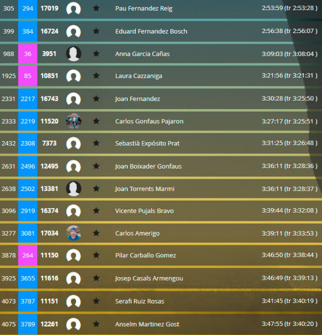 resultats-marato-bcn