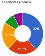 votacions-esportista-femenina